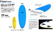 Softboards1